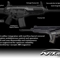Beretta ARX100, graphic via Beretta