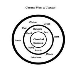 general-combat